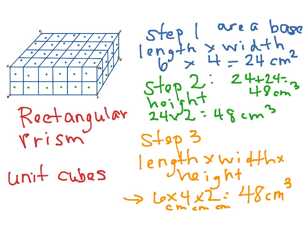 Volume Rectangular Prism Key Vocab Amp Step By Step