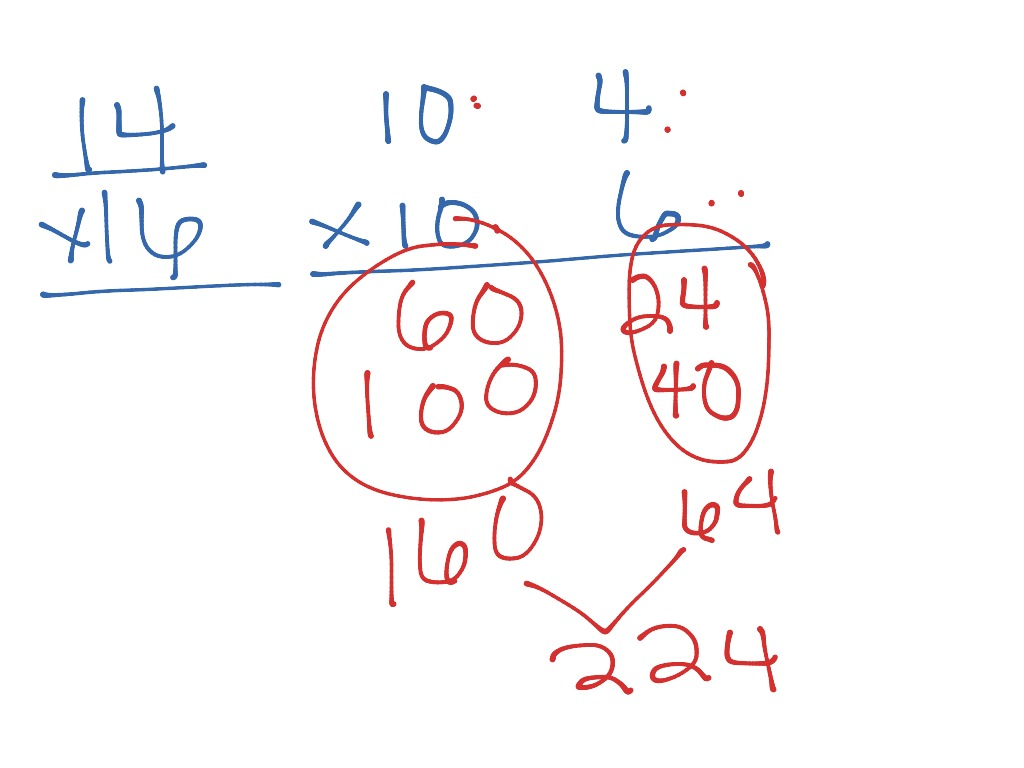 Adding And Multiplying Using The Expanded Algorithm