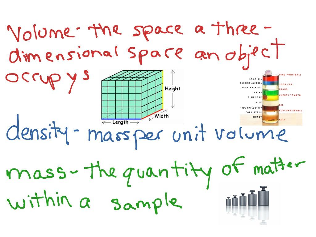 Mass Volume Density