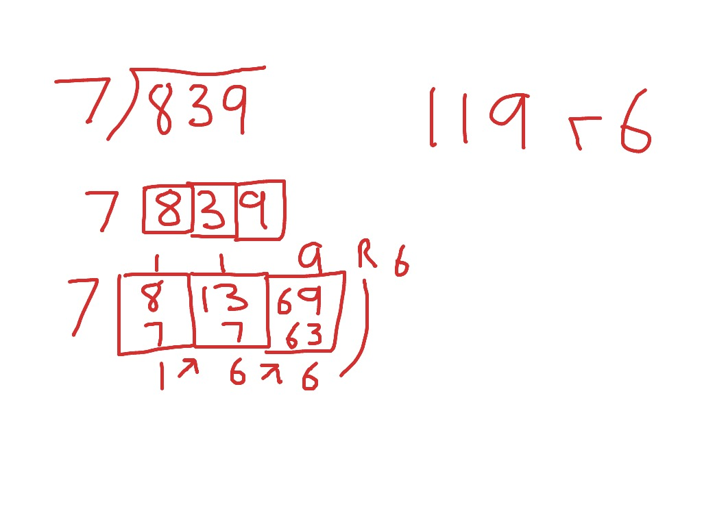 Box Method Long Division
