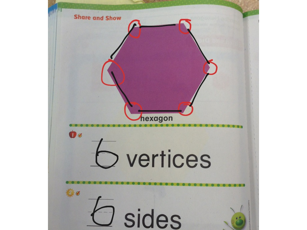Chapter 9 Identify And Describe Two Dimensional Shapes