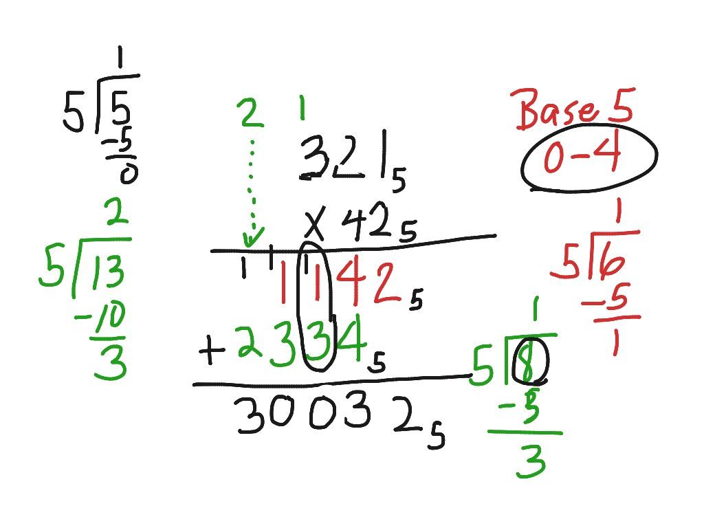 Multiplying In Base 5
