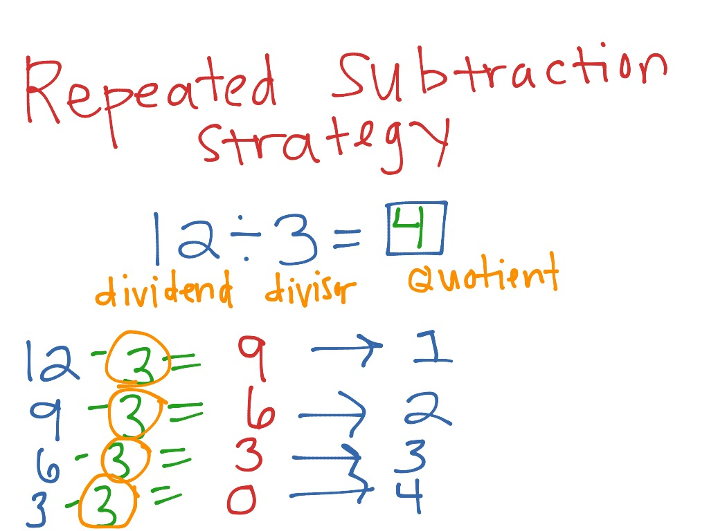 Division Repeated Subtraction Strategy