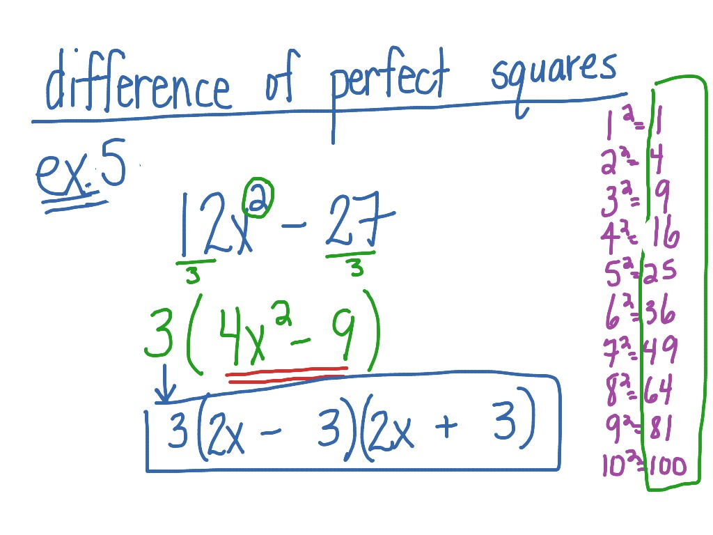 Special Factoring The Difference Of Perfect Squares