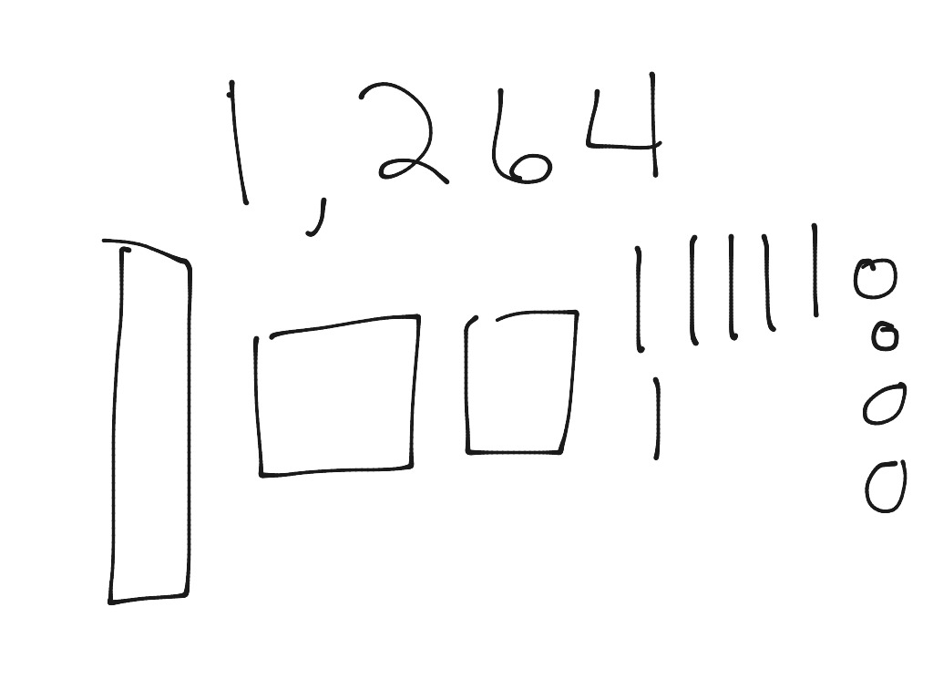 Place Value Drawing
