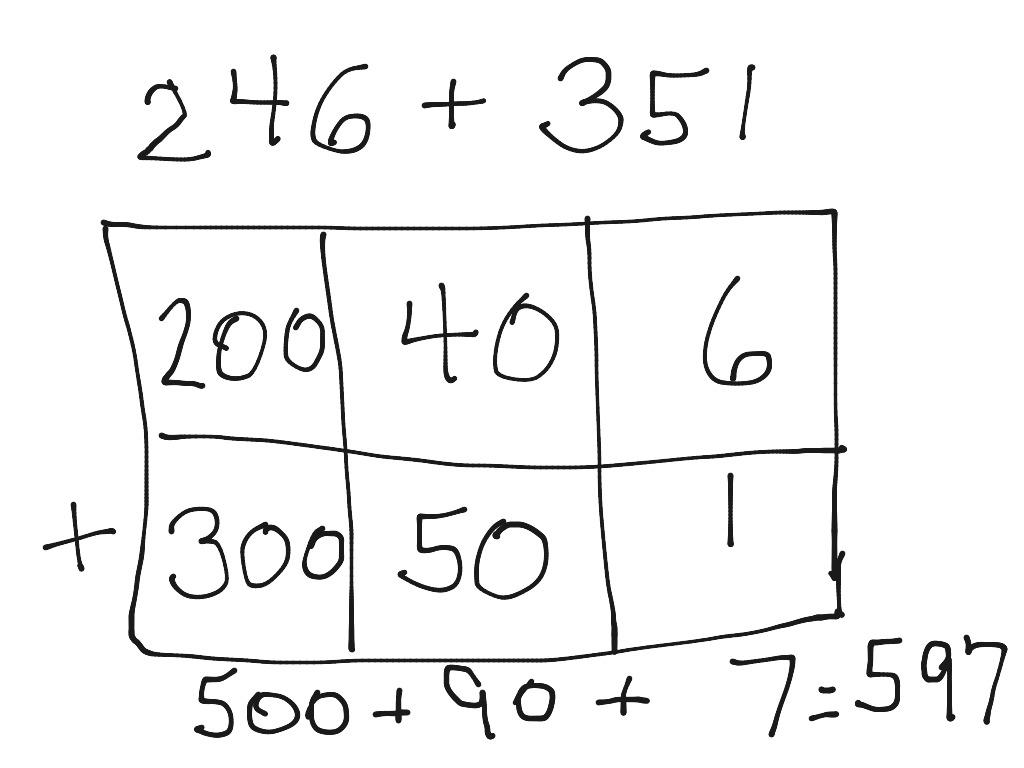 Adding 3 Digit Numbers W O Regrouping Break Apart