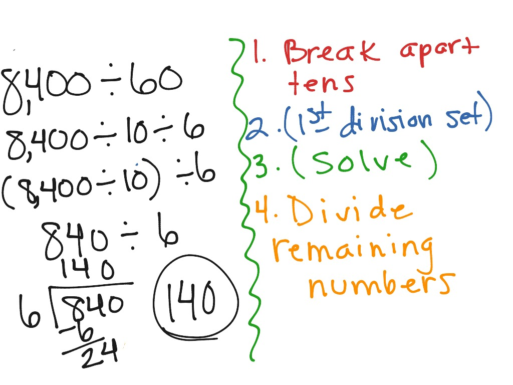Break Apart Method Division