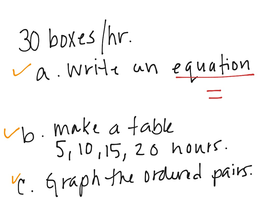 Lesson 1 7 7th Grade Words Equations Tables Amp Graphs