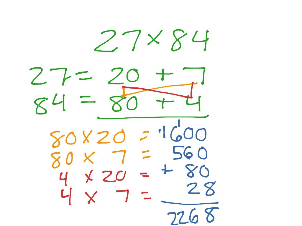 Expanded Notation Method