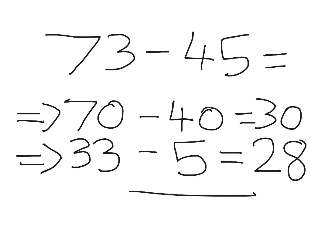 Place Value Partitioning