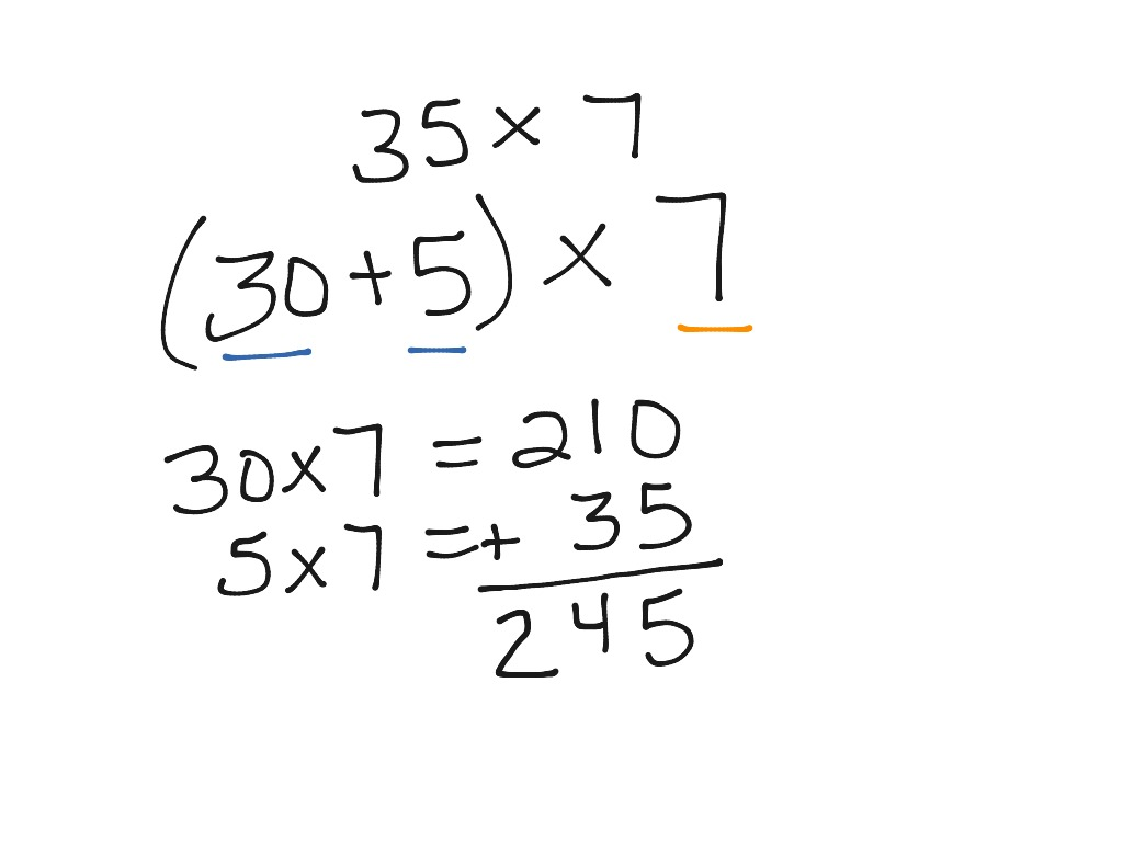 Multiplication Using Break Apart Method