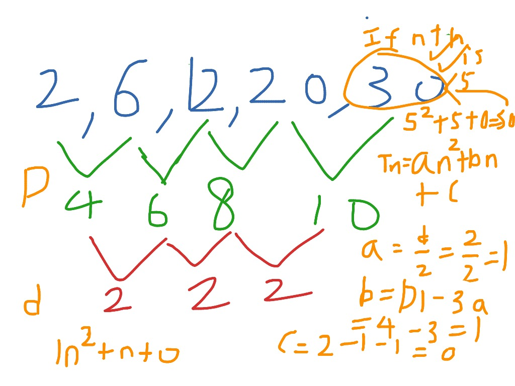 Quadratic Sequence Find Nth Term