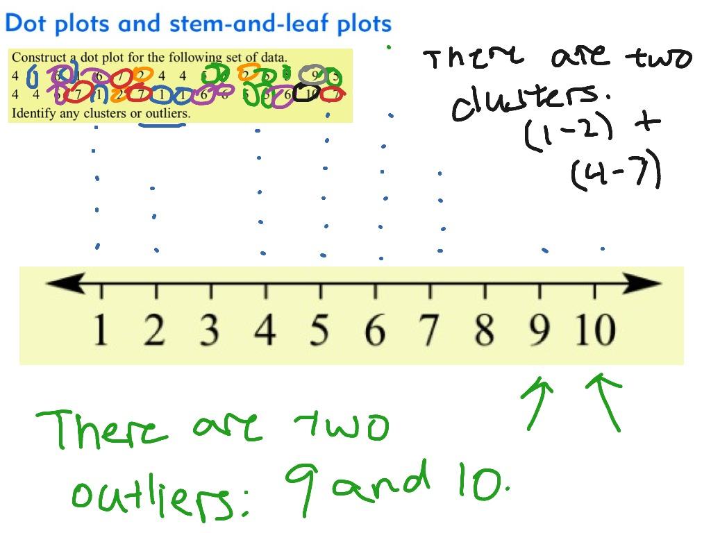Math Homework October 24