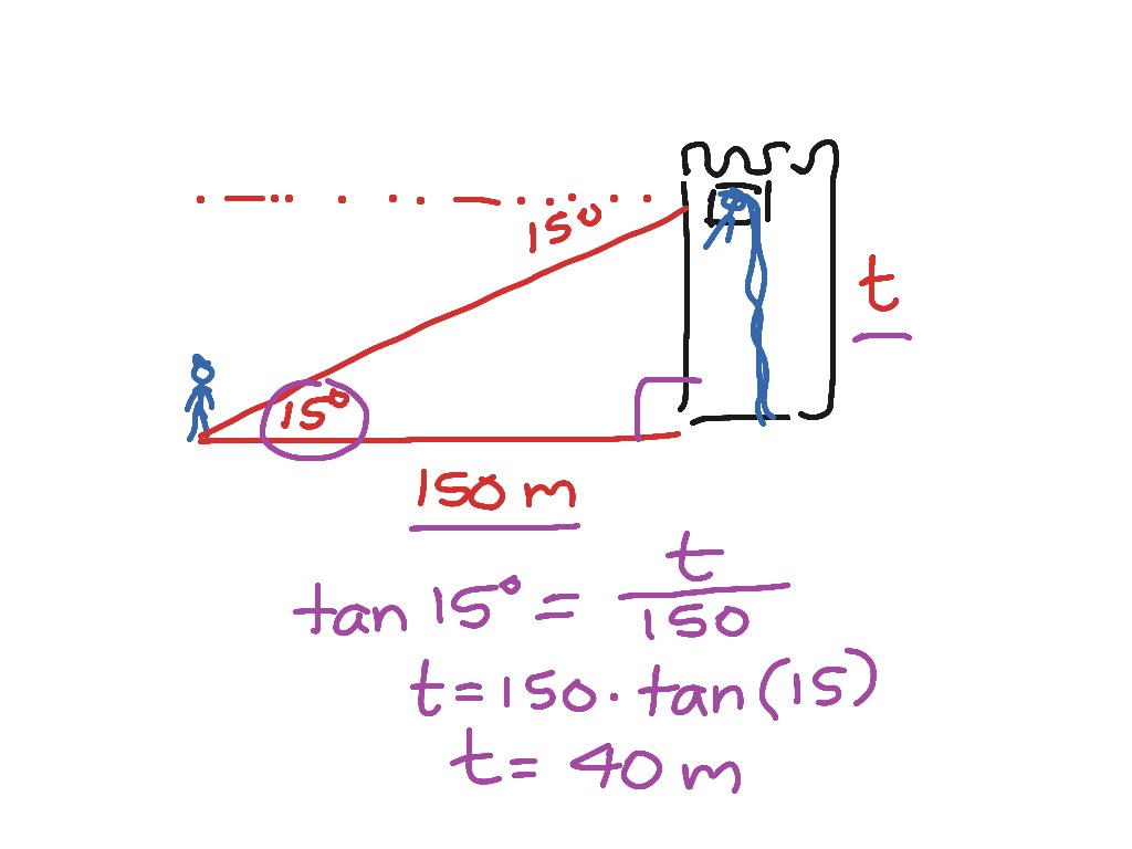 8 7 Applications Of Right Triangle Trigonometry