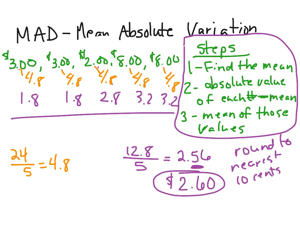 Mean Absolute Variation