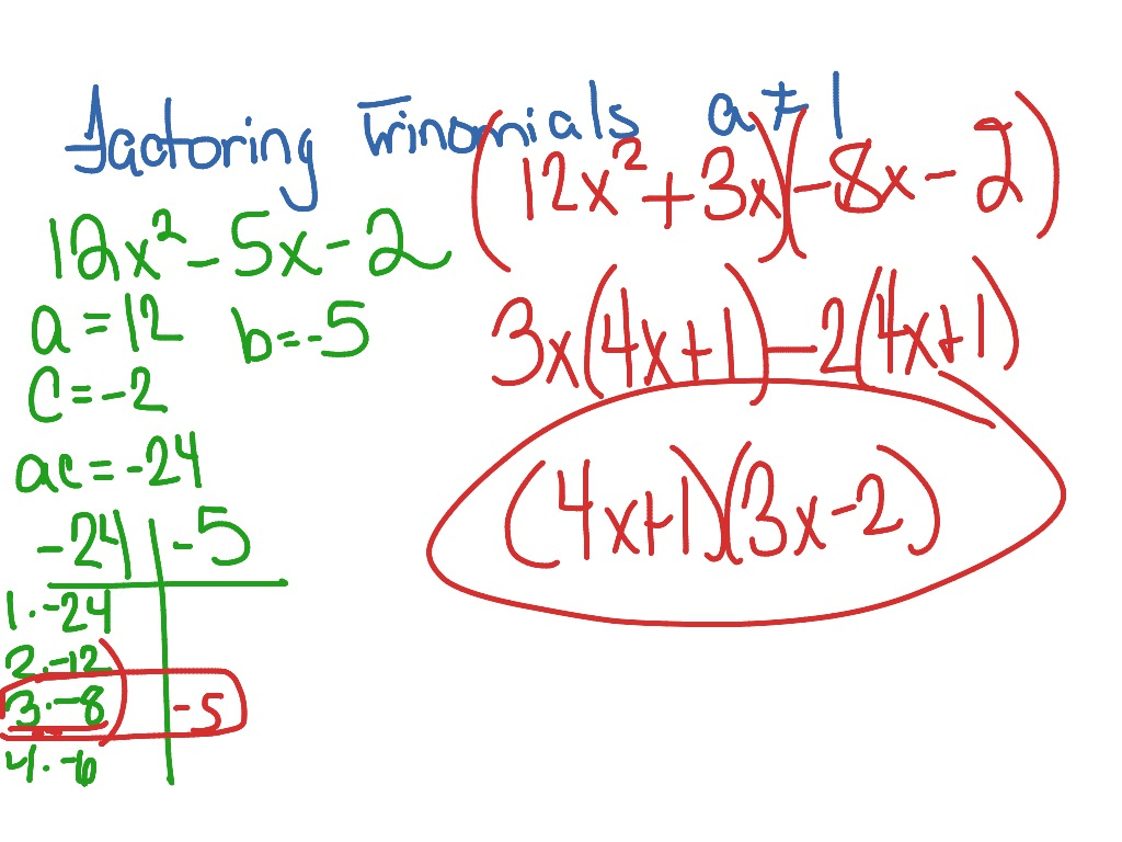 Factoring Polynomials Ac Method