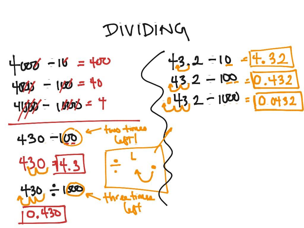 Mssk Multiplying Dividing Base 10