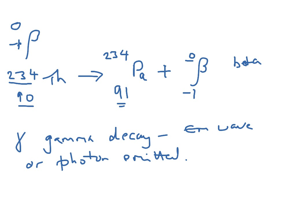 Equations For Nuclear Decay Alpha Beta And Gamma