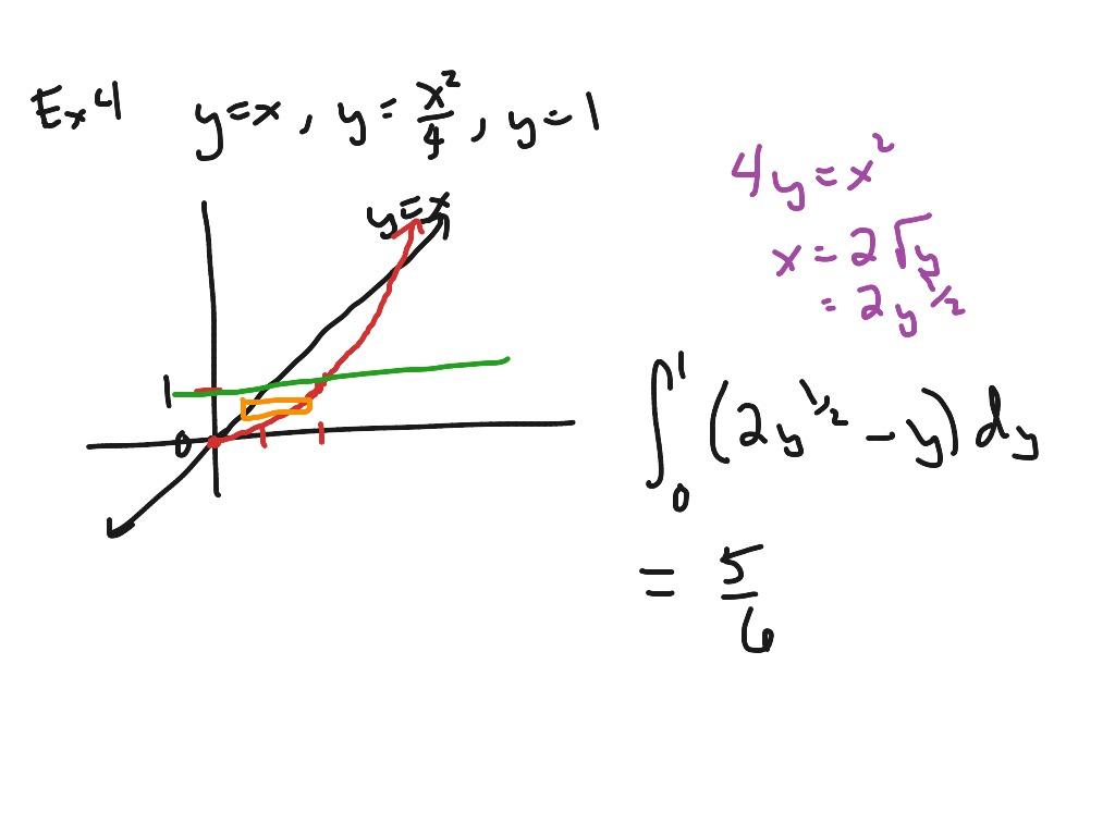Calculus Ch 6 Video 1