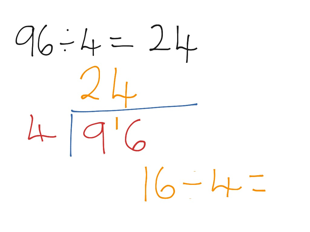 2 Digit Short Division