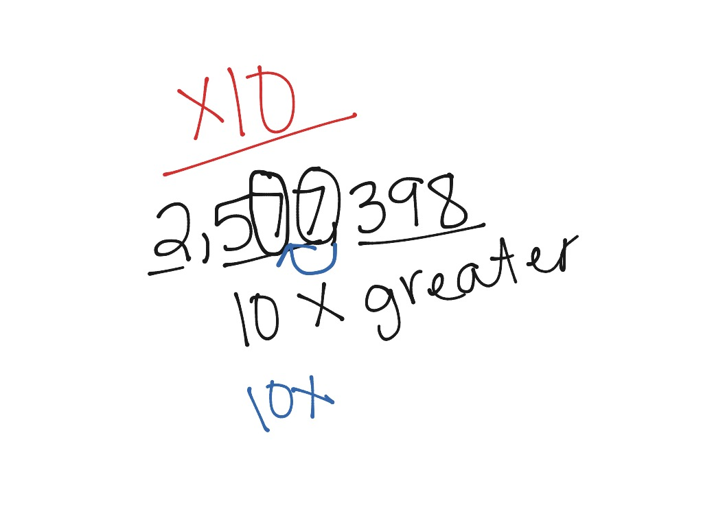 X10 Rule In Place Value