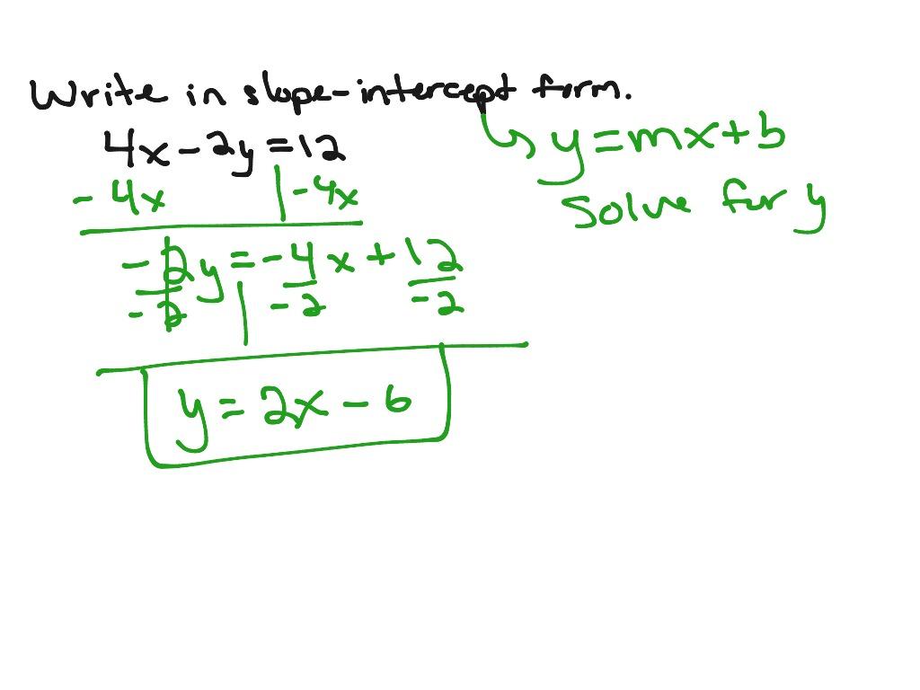 Standard To Slope Intercept Solve For Y