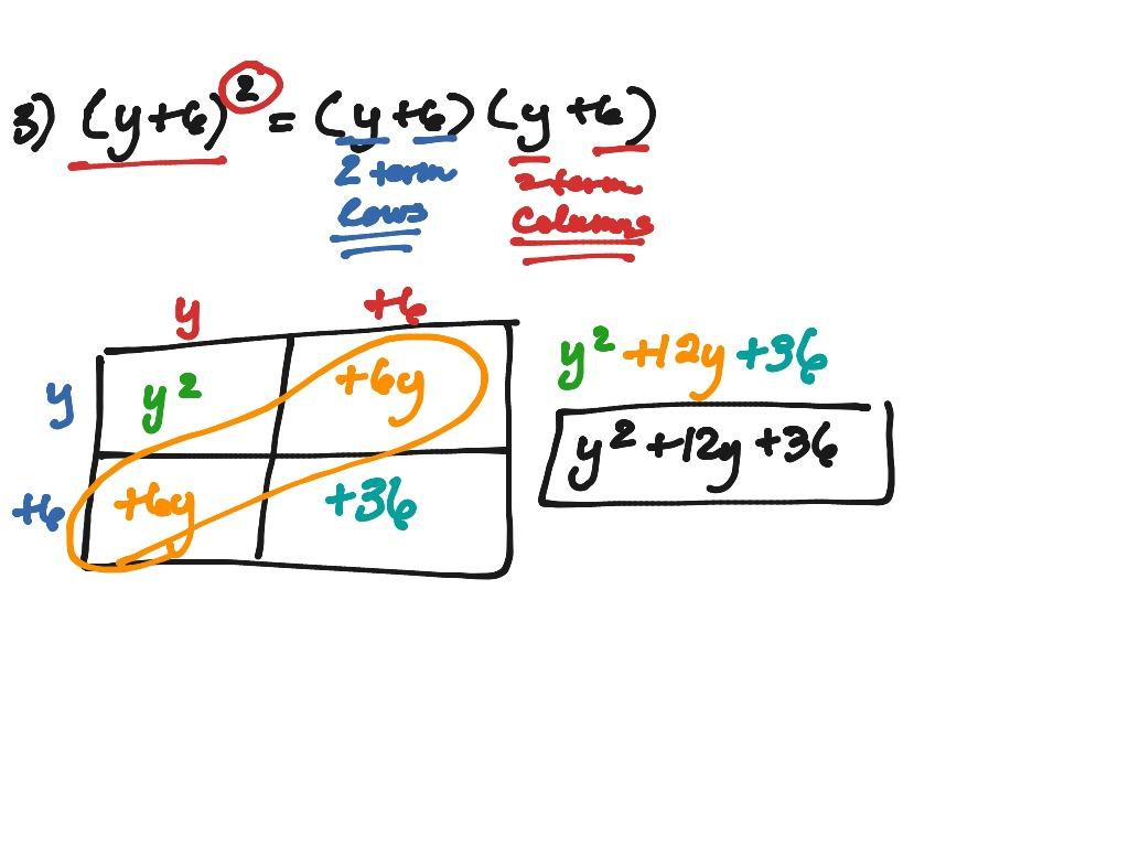Multiplying Polynomials Box Method