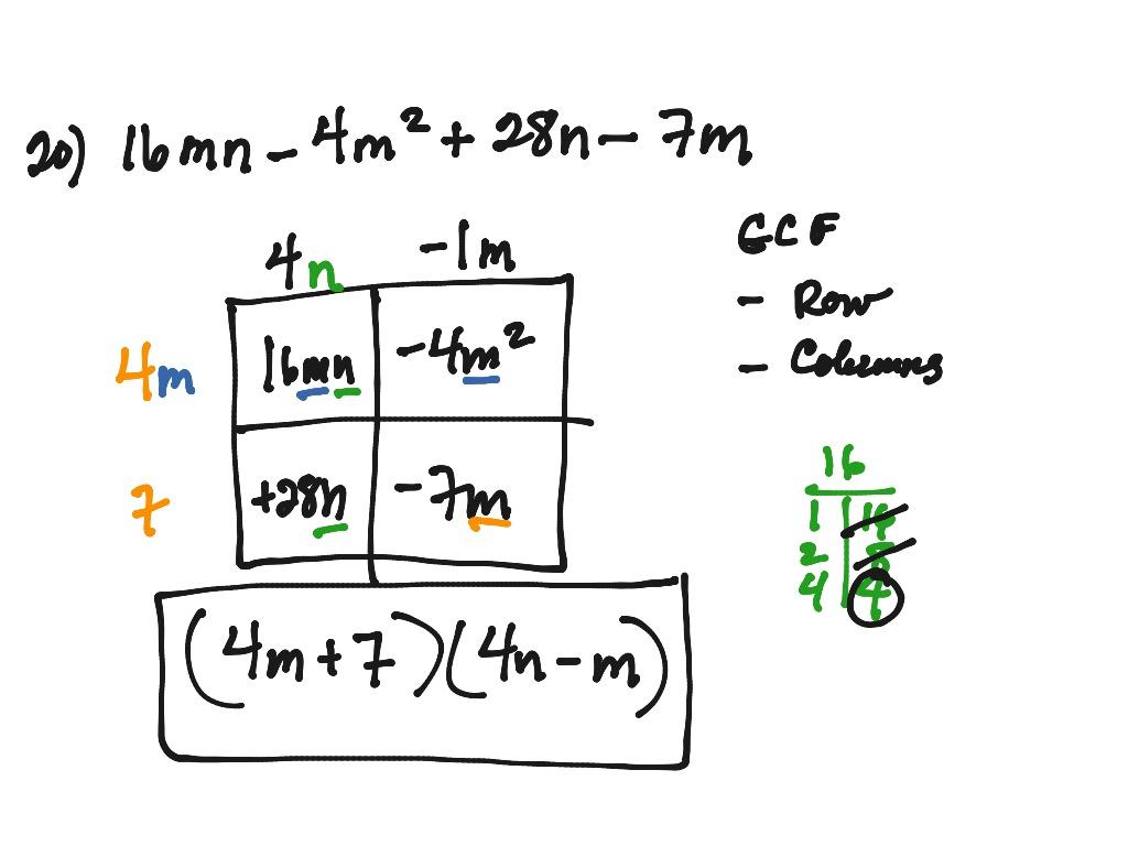 Hw Factoring Box Method 20