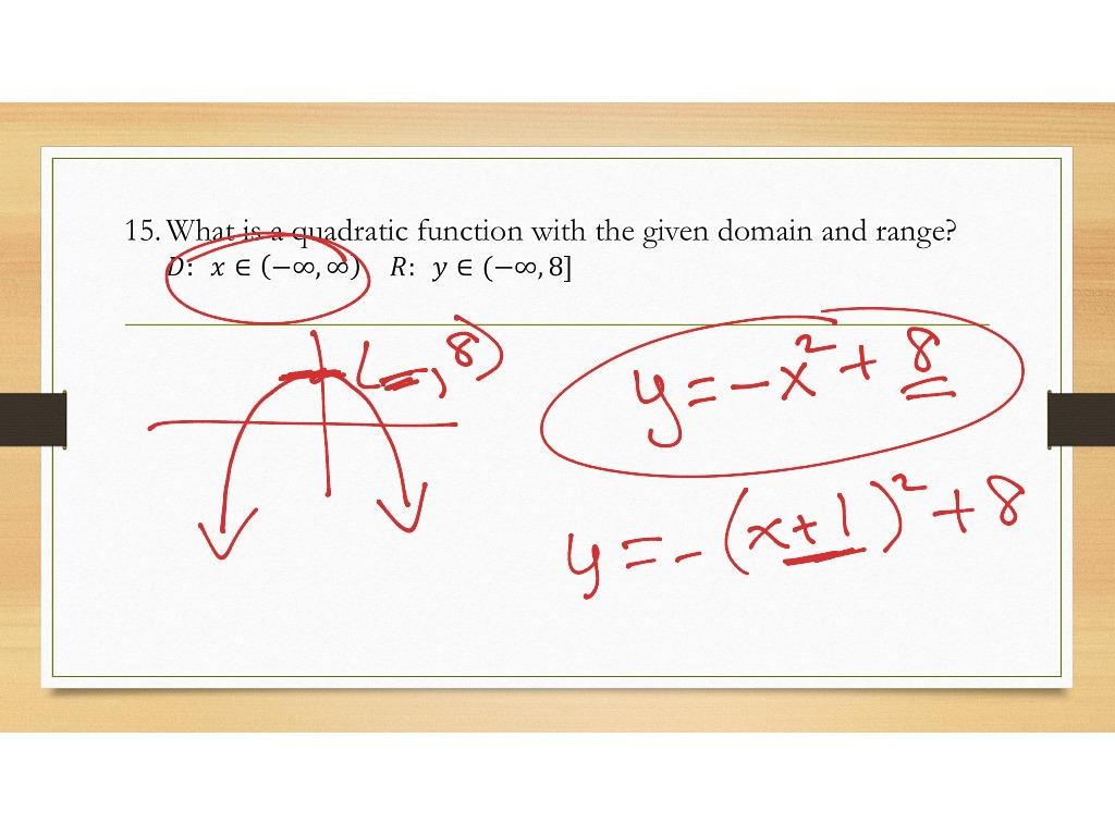 Review Quadratics