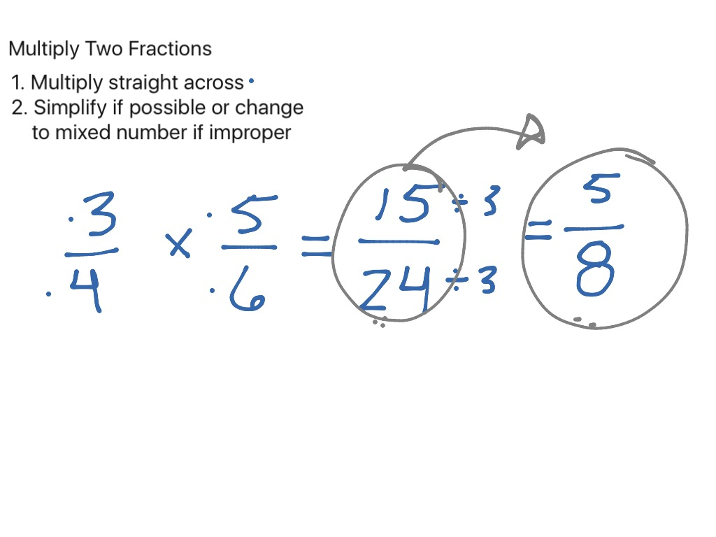 8 5 Multiply Two Fractions