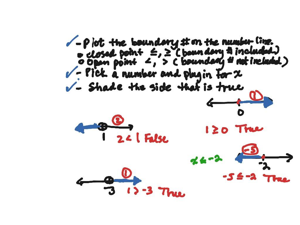 3 1 Notes Part 2