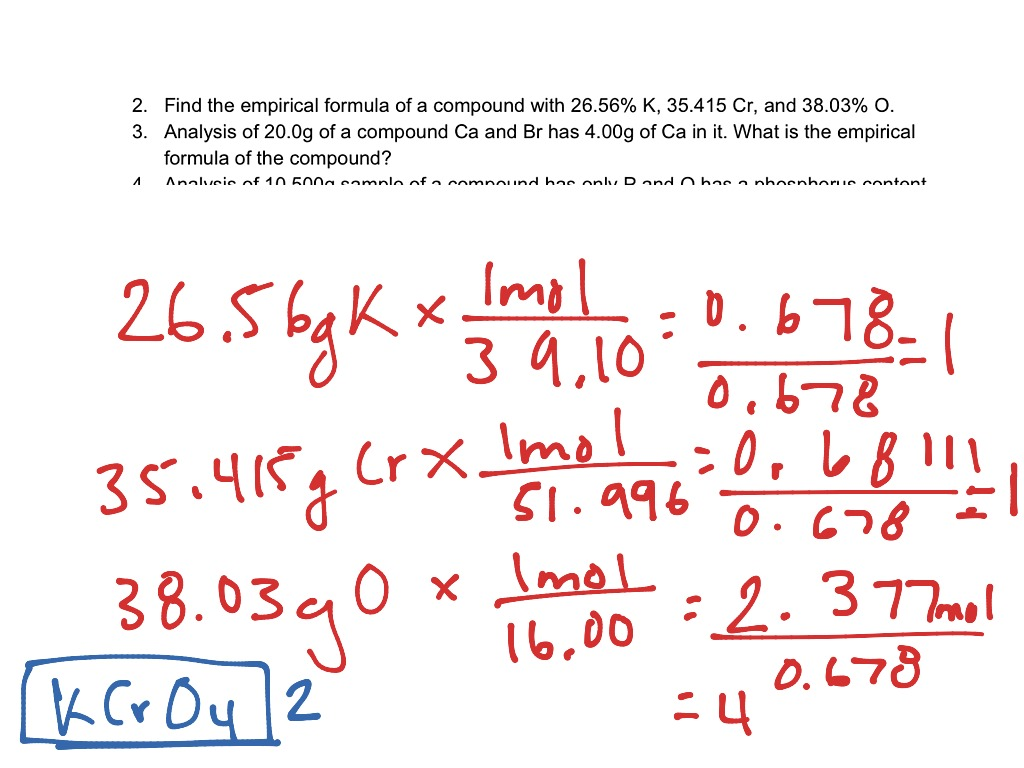 Molarity And Empirical Formula Review