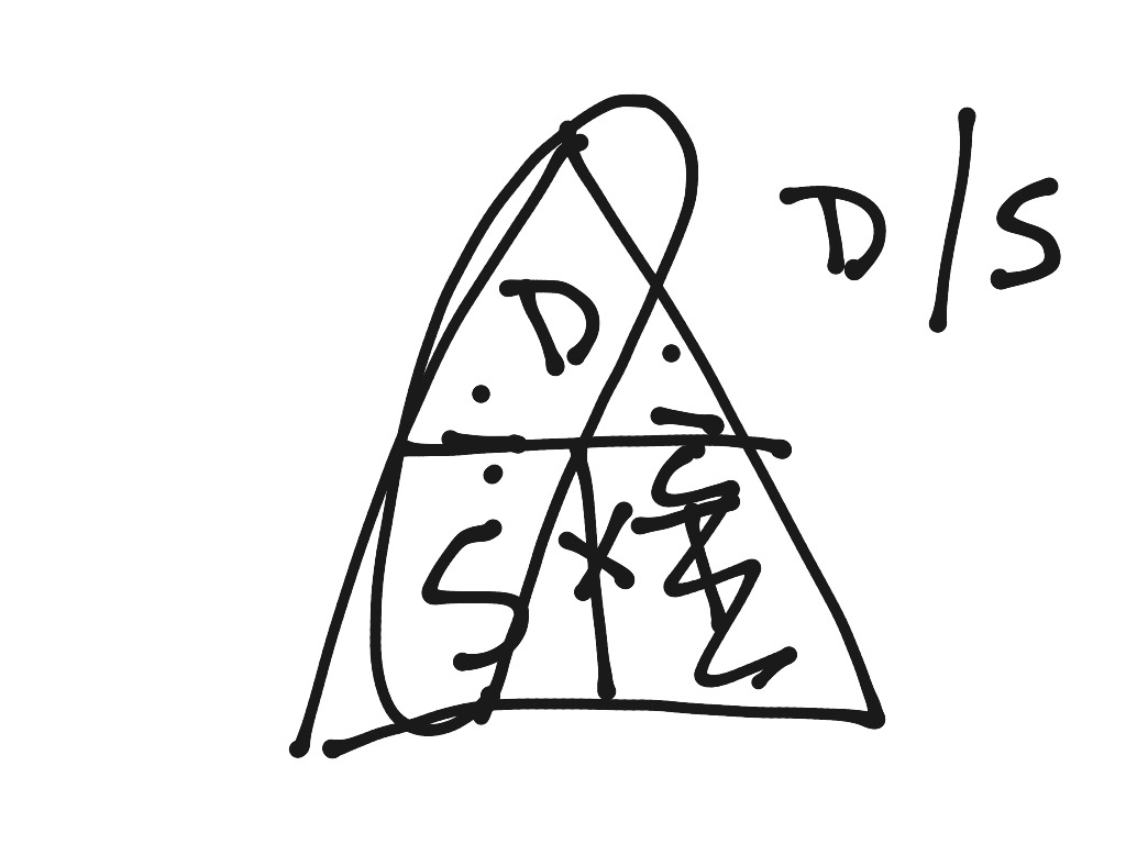 Speed Distance And Time Triangle