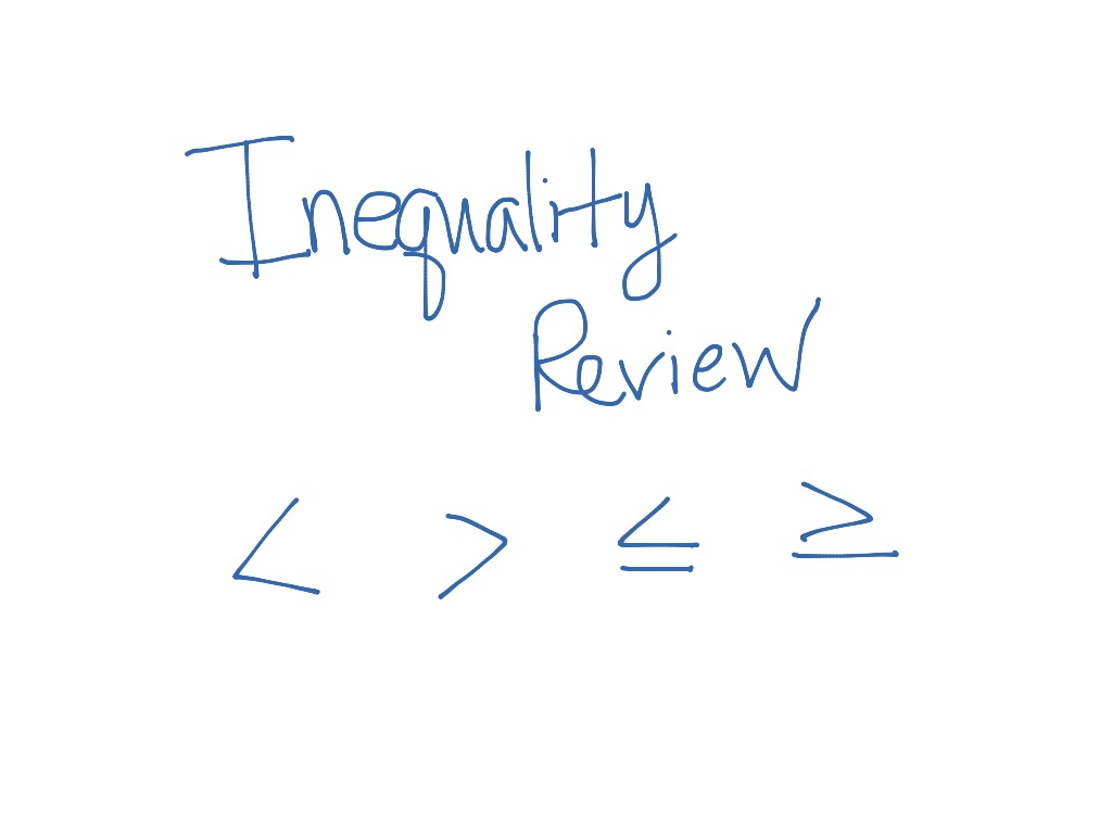 7th Grade Online Learning Inequality Review