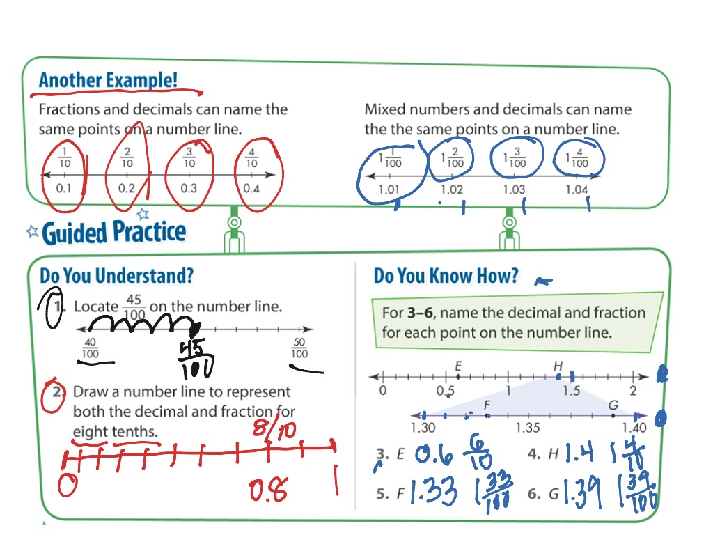 12 2 Fractions And Decimals On A Number Line