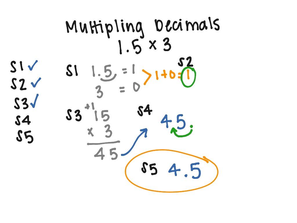 5 Nbt 7 Multiplying Decimals