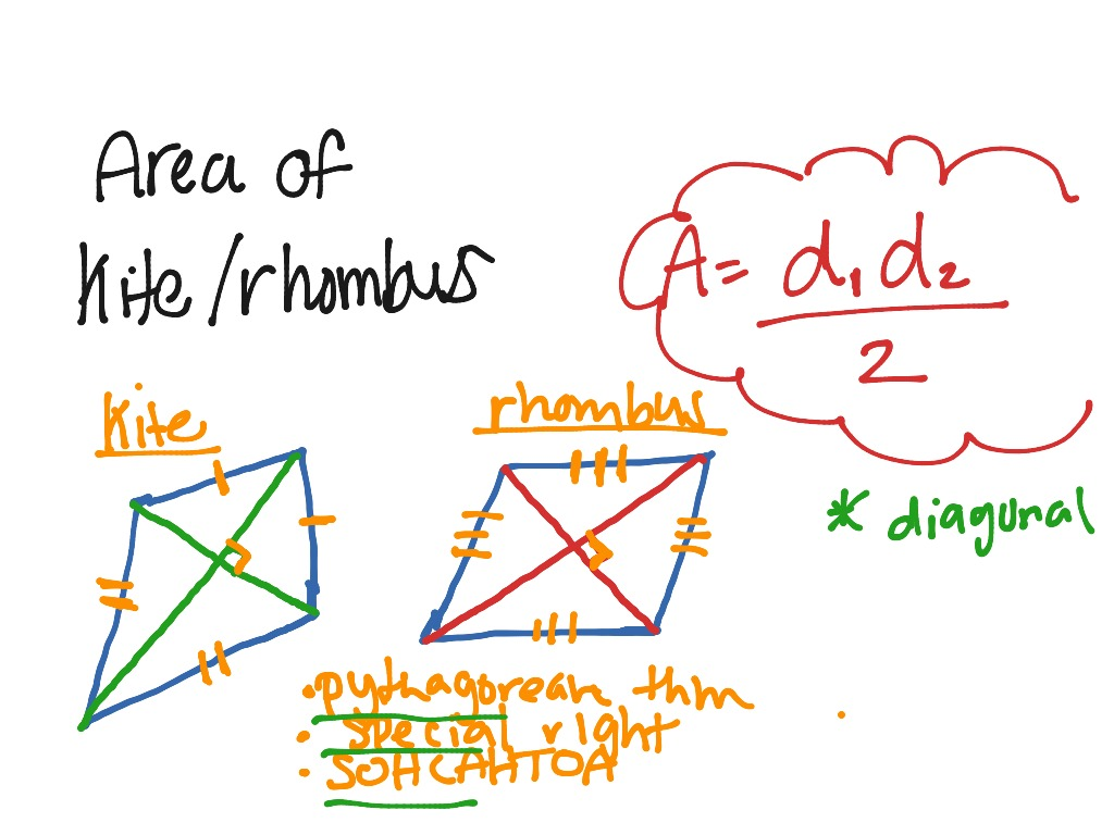 Area Of The T Zoid Kite And Rhombus