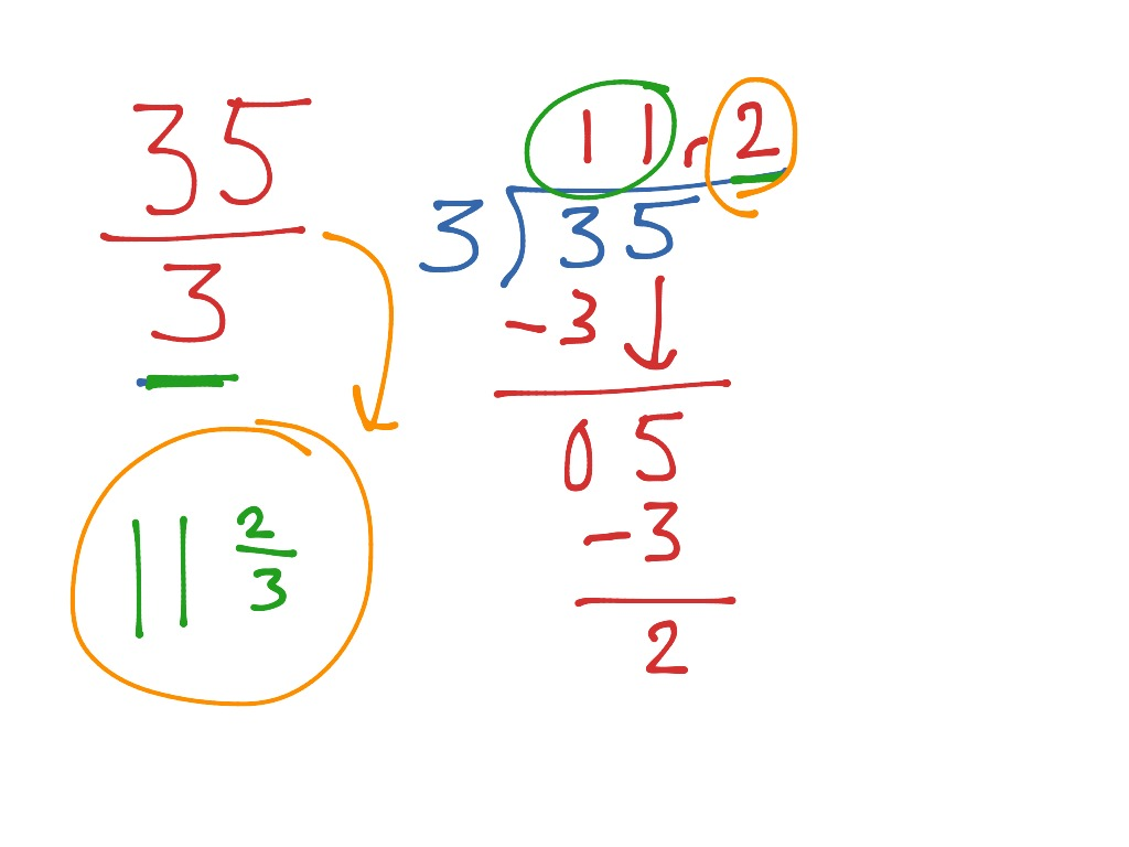 Multiplying Mixed Numbers By Whole Numbers