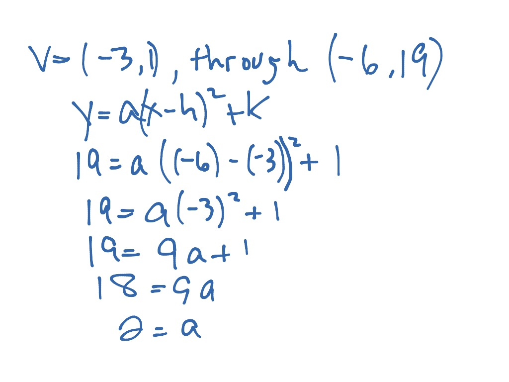 Vertex Form Quadratics