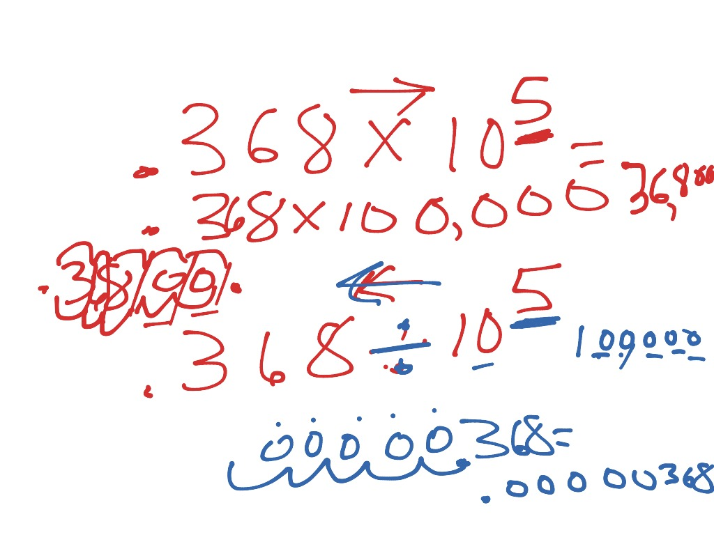 Powers Of 10 Exponents Multiply And Divide