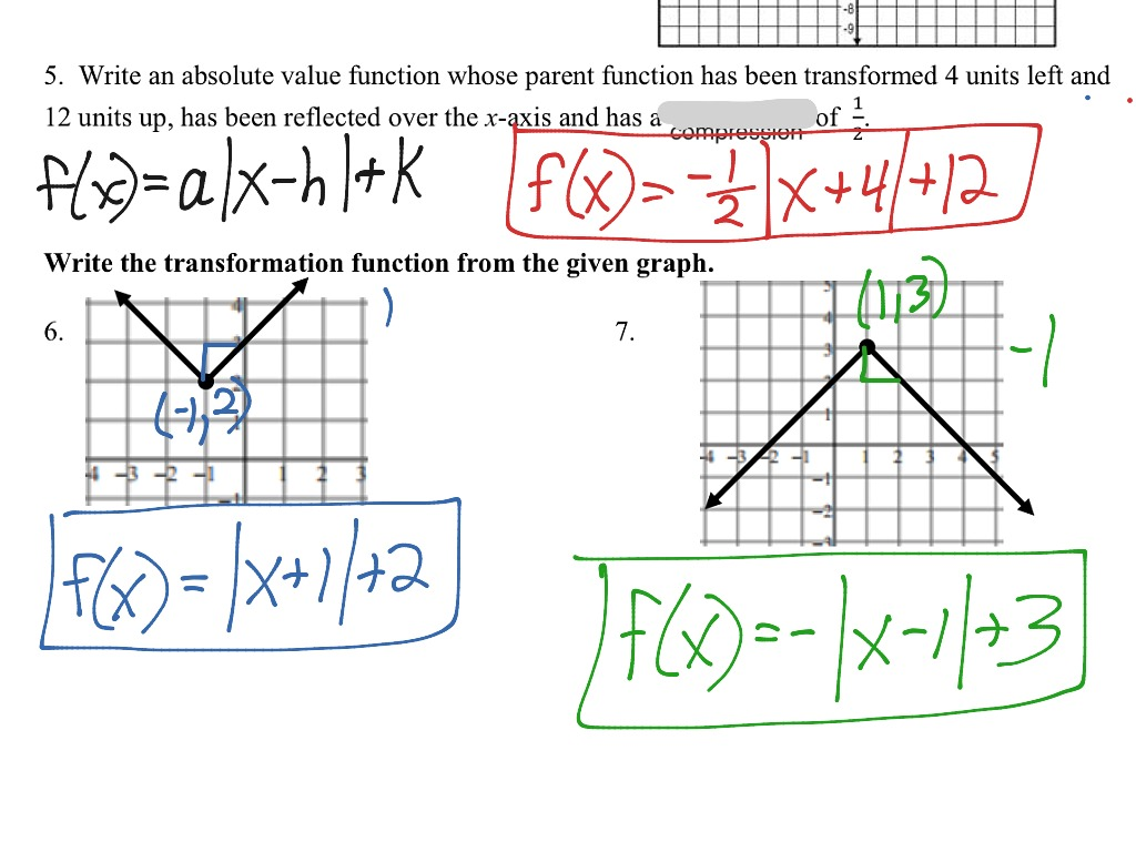Unit 3a Day 7 Absolute Value Functions Notes