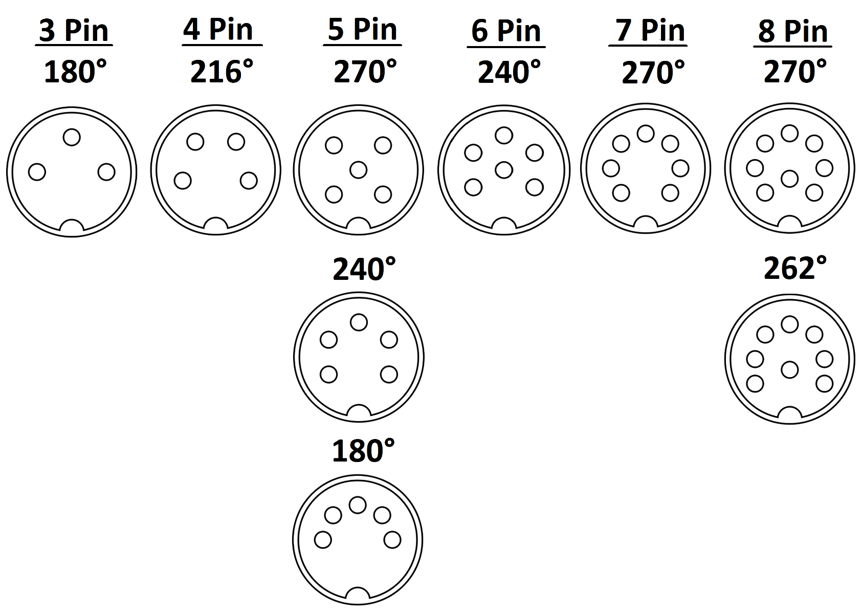 3 Pin Din Connector Wiring Diagram