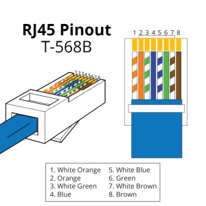 RJ45 Pinout | ShowMeCables
