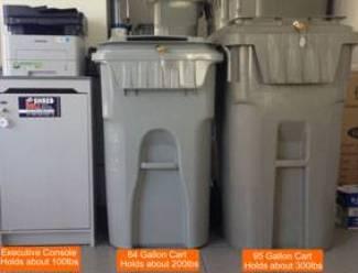 Compare security containers mobile shreddingcompany