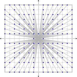 The blue points are visible; the grey points are not