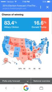 Polls on vacation
