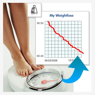 Track Weight Loss Diet Sheet