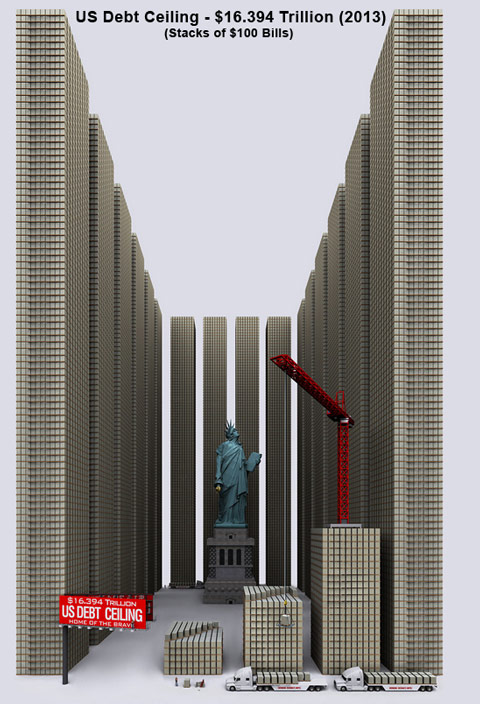debt-ceiling-visualized