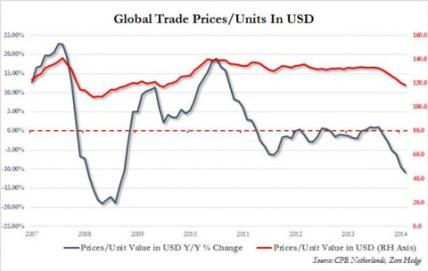 global-trade-2