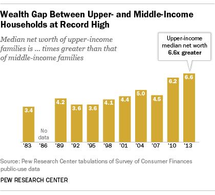 FT_14.12.16_wealthInequality